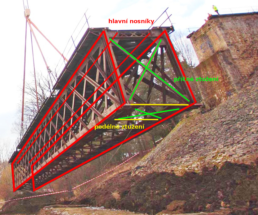 most_popis_pricne_podelne_nosniky